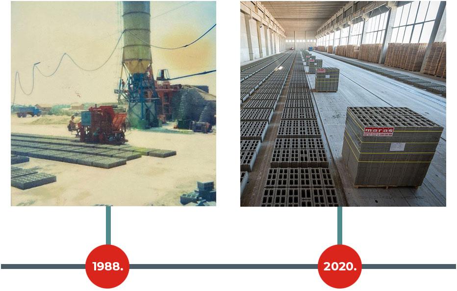 Maraš d.o.o. 1988. - 2020.